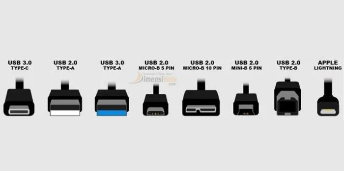Jenis dan Kategori USB yang Perlu Kamu Tahu